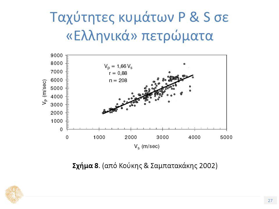 27 Ταχύτητες κυμάτων P & S σε «Ελληνικά» πετρώματα Σχήμα 8. (από Κούκης & Σαμπατακάκης 2002)