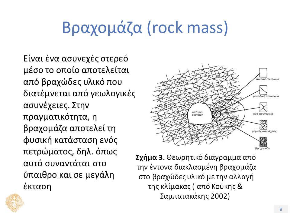 8 Βραχομάζα (rock mass) Είναι ένα ασυνεχές στερεό μέσο το οποίο αποτελείται από βραχώδες υλικό που διατέμνεται από γεωλογικές ασυνέχειες.
