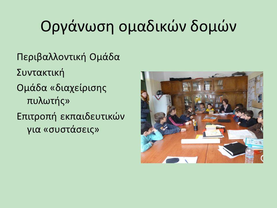 Οργάνωση ομαδικών δομών Περιβαλλοντική Ομάδα Συντακτική Ομάδα «διαχείρισης πυλωτής» Επιτροπή εκπαιδευτικών για «συστάσεις»