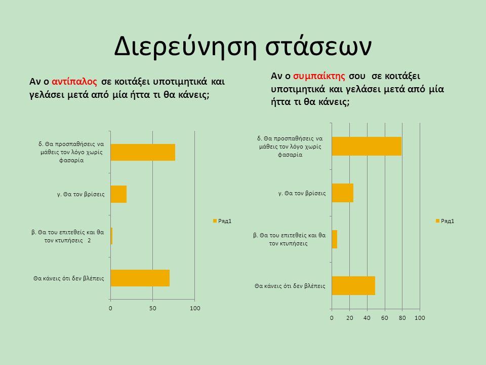 Μια έρευνα δράσης για την κατανόηση των έμφυλων διαφορών στο σχολικό περιβάλλον Αντιόπη Φραντζή, 2013-2014