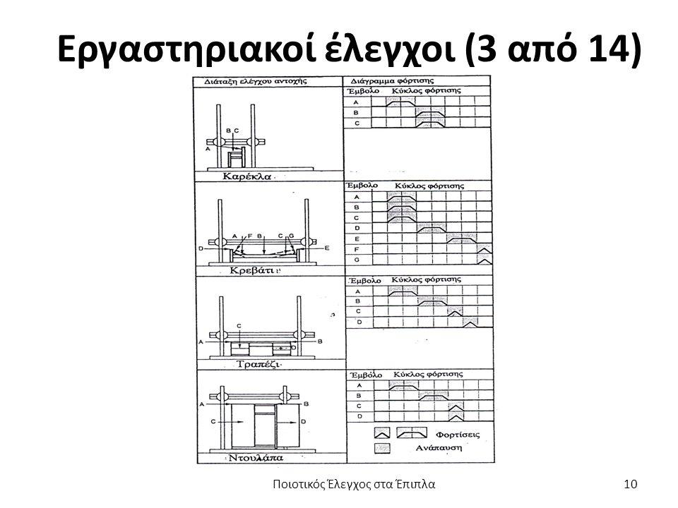 Εργαστηριακοί έλεγχοι (3 από 14) Ποιοτικός Έλεγχος στα Έπιπλα 10