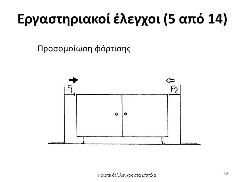 Εργαστηριακοί έλεγχοι (5 από 14) Προσομοίωση φόρτισης Ποιοτικός Έλεγχος στα Έπιπλα 12