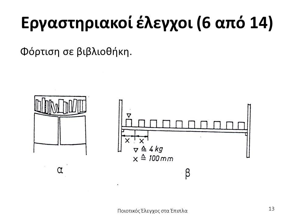 Εργαστηριακοί έλεγχοι (6 από 14) Φόρτιση σε βιβλιοθήκη. Ποιοτικός Έλεγχος στα Έπιπλα 13