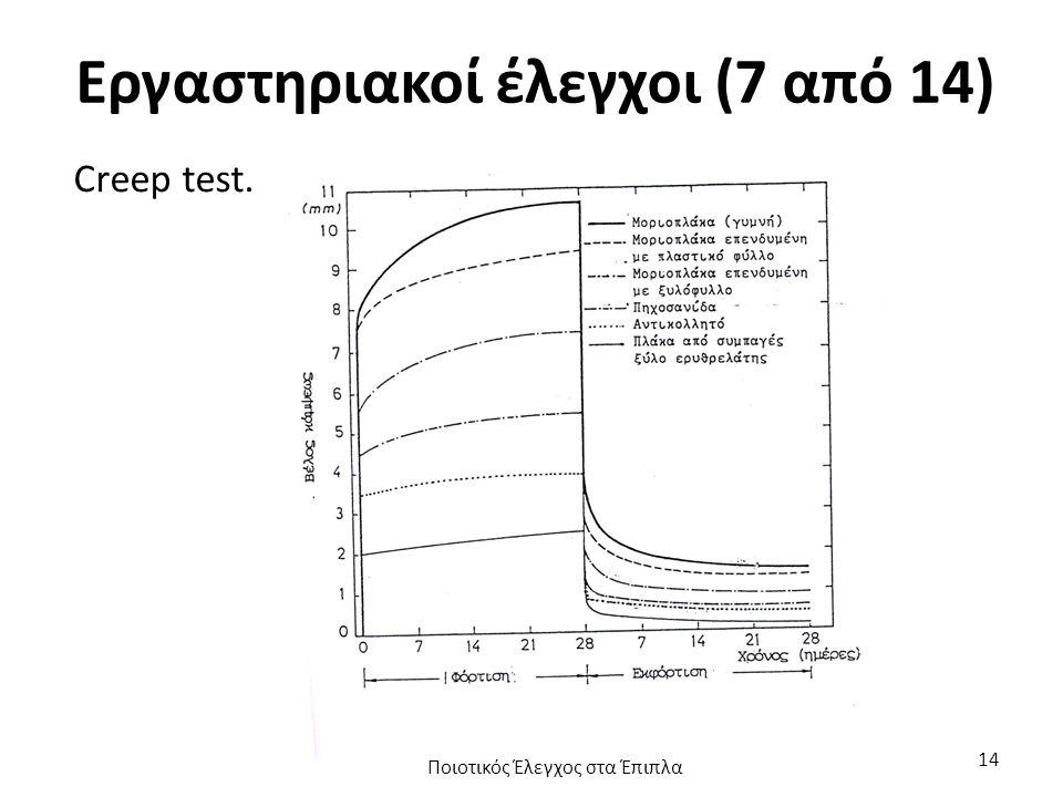 Εργαστηριακοί έλεγχοι (7 από 14) Creep test. Ποιοτικός Έλεγχος στα Έπιπλα 14