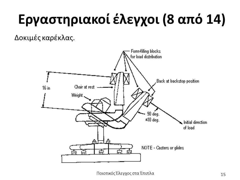 Εργαστηριακοί έλεγχοι (8 από 14) Δοκιμές καρέκλας. Ποιοτικός Έλεγχος στα Έπιπλα 15