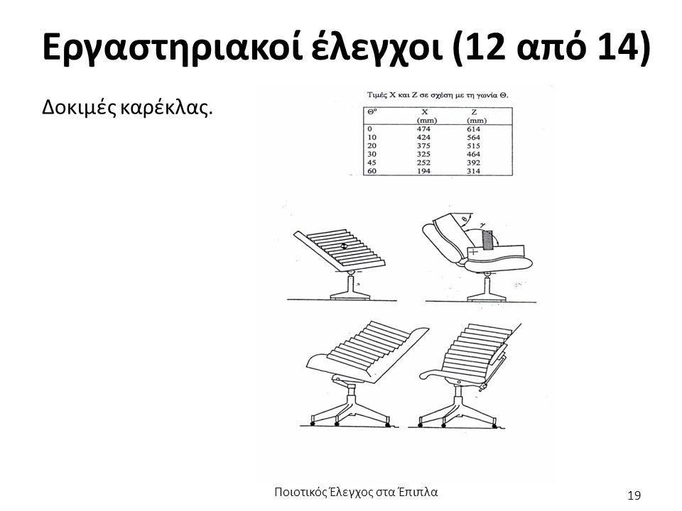 Εργαστηριακοί έλεγχοι (12 από 14) Δοκιμές καρέκλας. Ποιοτικός Έλεγχος στα Έπιπλα 19