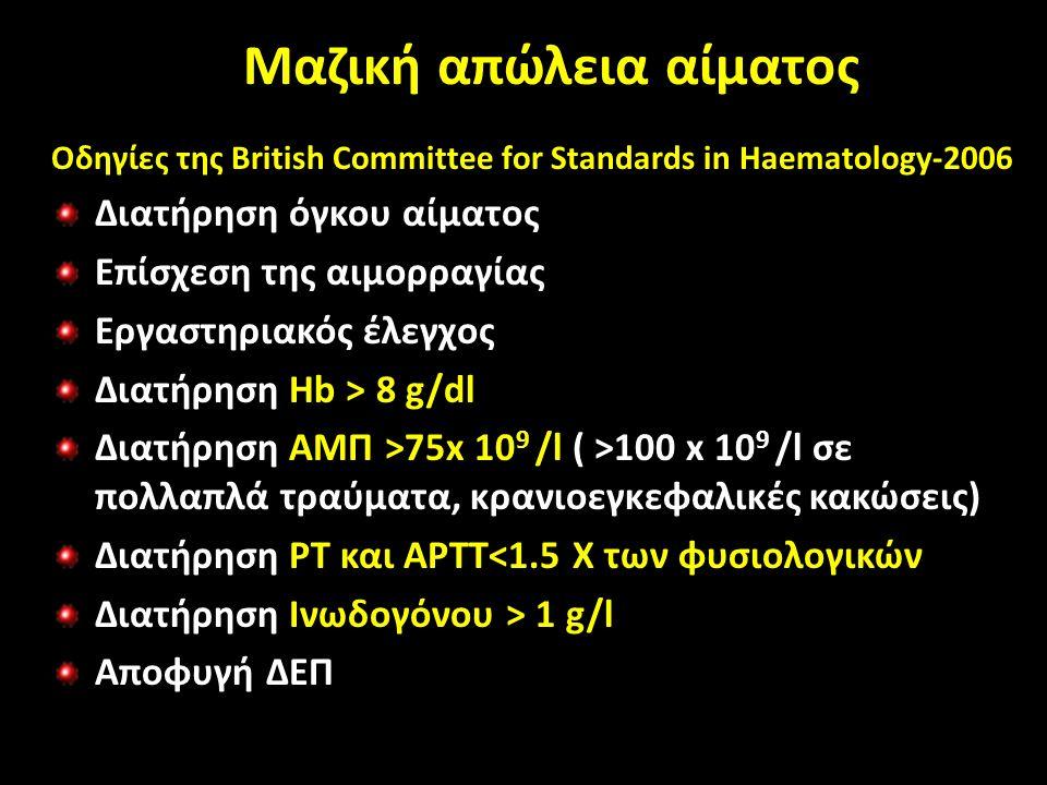 Μαζική απώλεια αίματος Οδηγίες της British Committee for Standards in Haematology-2006 Διατήρηση όγκου αίματος Eπίσχεση της αιμορραγίας Εργαστηριακός έλεγχος Διατήρηση Hb > 8 g/dl Διατήρηση ΑΜΠ >75x 10 9 /l ( >100 x 10 9 /l σε πολλαπλά τραύματα, κρανιοεγκεφαλικές κακώσεις) Διατήρηση PT και APTT<1.5 Χ των φυσιολογικών Διατήρηση Ινωδογόνου > 1 g/l Αποφυγή ΔΕΠ