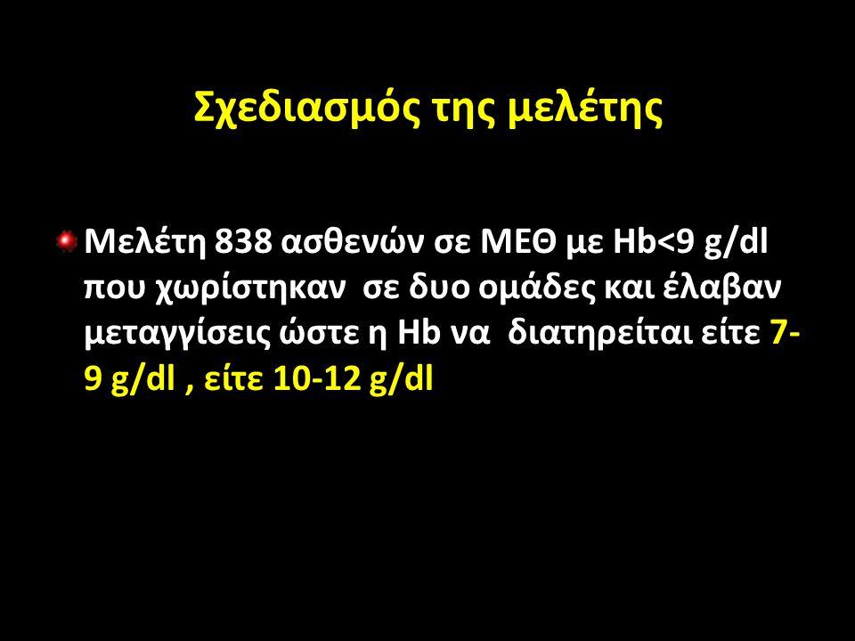 Σχεδιασμός της μελέτης Μελέτη 838 ασθενών σε ΜΕΘ με Hb<9 g/dl που χωρίστηκαν σε δυο ομάδες και έλαβαν μεταγγίσεις ώστε η Hb να διατηρείται είτε 7- 9 g/dl, είτε 10-12 g/dl