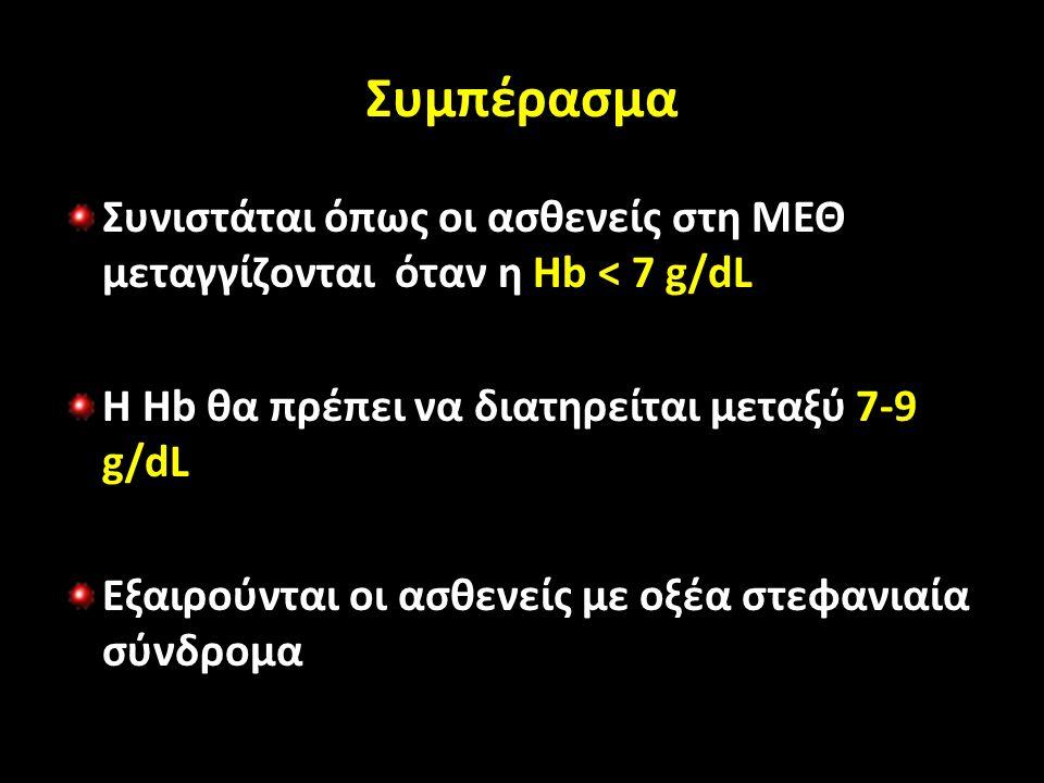 Συμπέρασμα Συνιστάται όπως οι ασθενείς στη ΜΕΘ μεταγγίζονται όταν η Hb < 7 g/dL H Hb θα πρέπει να διατηρείται μεταξύ 7-9 g/dL Εξαιρούνται οι ασθενείς με οξέα στεφανιαία σύνδρομα