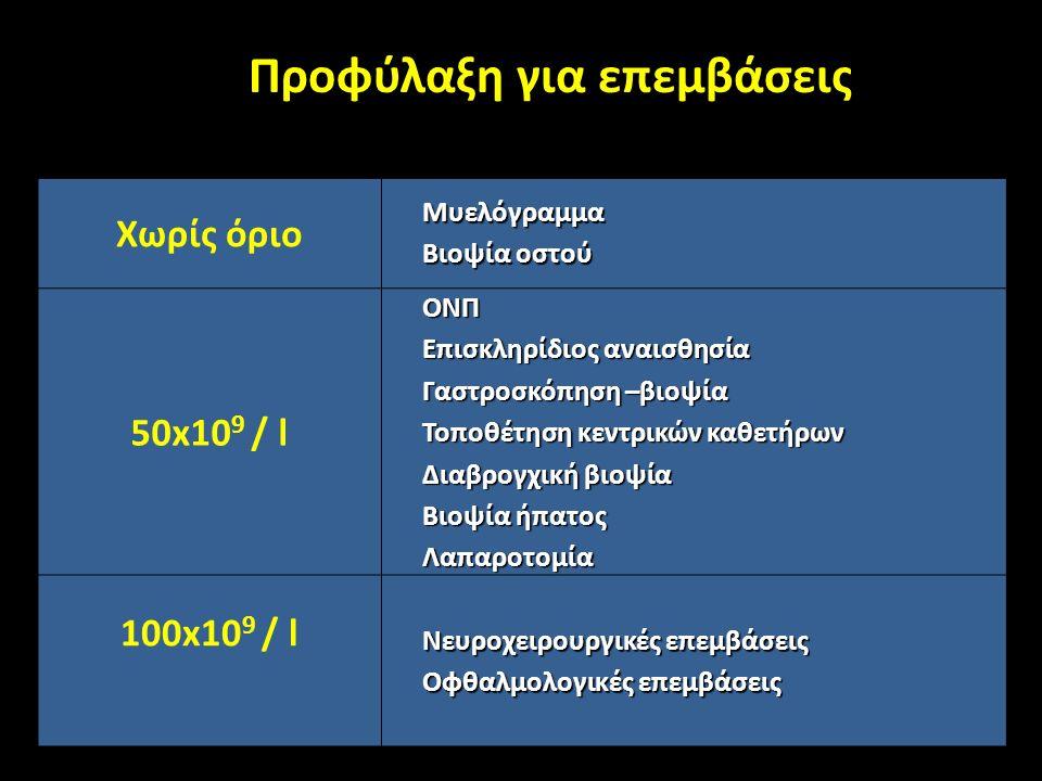 Προφύλαξη για επεμβάσεις Χωρίς όριοΜυελόγραμμα Βιοψία οστού 50x10 9 / lΟΝΠ Επισκληρίδιος αναισθησία Γαστροσκόπηση –βιοψία Τοποθέτηση κεντρικών καθετήρων Διαβρογχική βιοψία Βιοψία ήπατος Λαπαροτομία 100x10 9 / l Νευροχειρουργικές επεμβάσεις Οφθαλμολογικές επεμβάσεις