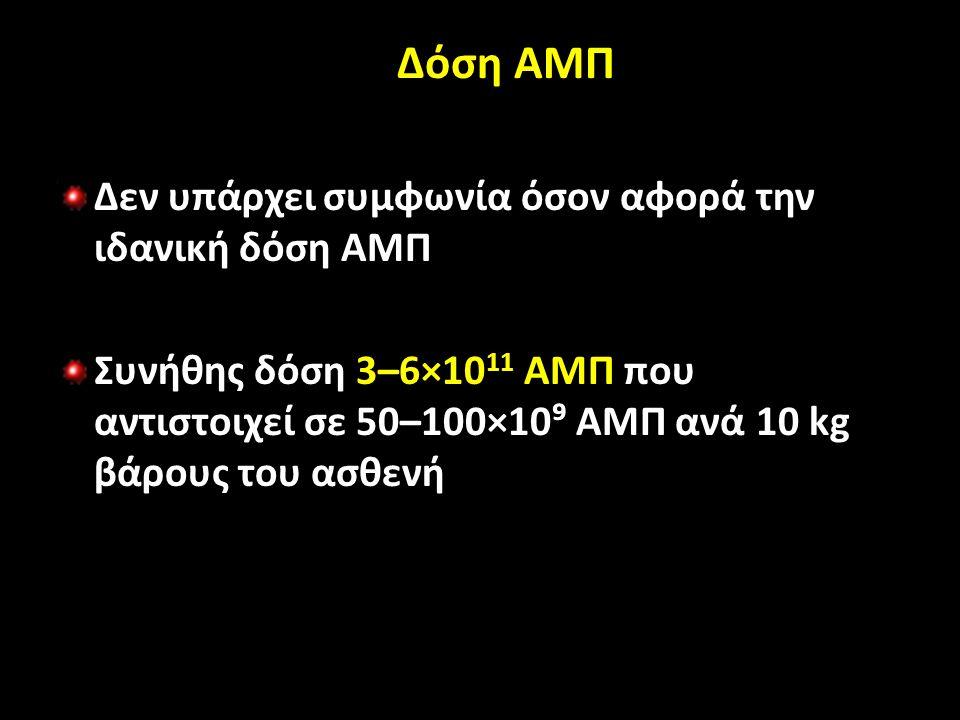 Δόση ΑΜΠ Δεν υπάρχει συμφωνία όσον αφορά την ιδανική δόση ΑΜΠ Συνήθης δόση 3–6×10 11 ΑΜΠ που αντιστοιχεί σε 50–100×10⁹ ΑΜΠ ανά 10 kg βάρους του ασθενή