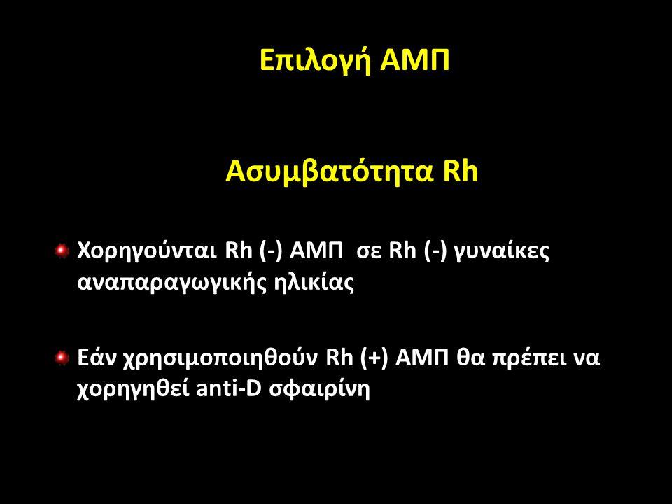 Επιλογή ΑΜΠ Ασυμβατότητα Rh Χορηγούνται Rh (-) ΑΜΠ σε Rh (-) γυναίκες αναπαραγωγικής ηλικίας Εάν χρησιμοποιηθούν Rh (+) ΑΜΠ θα πρέπει να χορηγηθεί anti-D σφαιρίνη