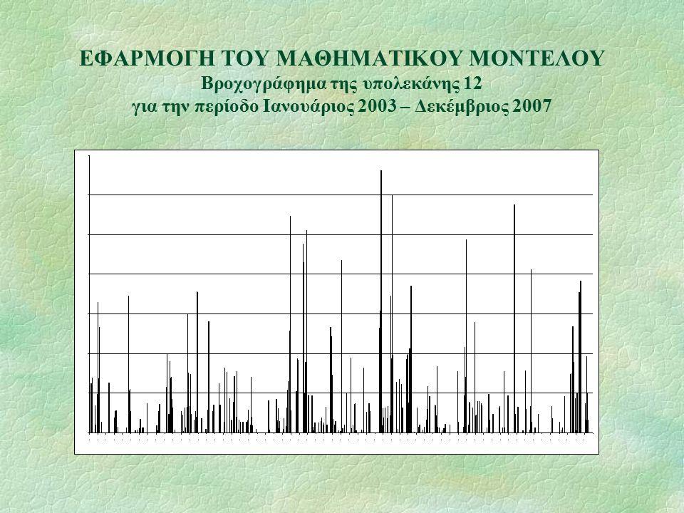 ΕΦΑΡΜΟΓΗ ΤΟΥ ΜΑΘΗΜΑΤΙΚΟΥ ΜΟΝΤΕΛΟΥ Βροχογράφημα της υπολεκάνης 12 για την περίοδο Ιανουάριος 2003 – Δεκέμβριος 2007