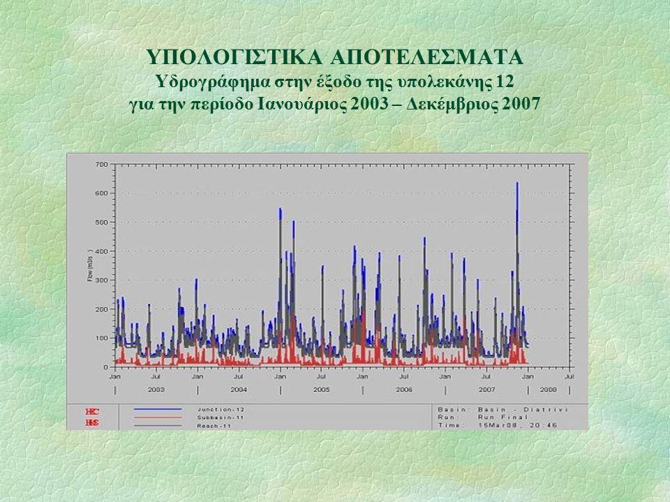 ΥΠΟΛΟΓΙΣΤΙΚΑ ΑΠΟΤΕΛΕΣΜΑΤΑ Υδρογράφημα στην έξοδο της υπολεκάνης 12 για την περίοδο Ιανουάριος 2003 – Δεκέμβριος 2007