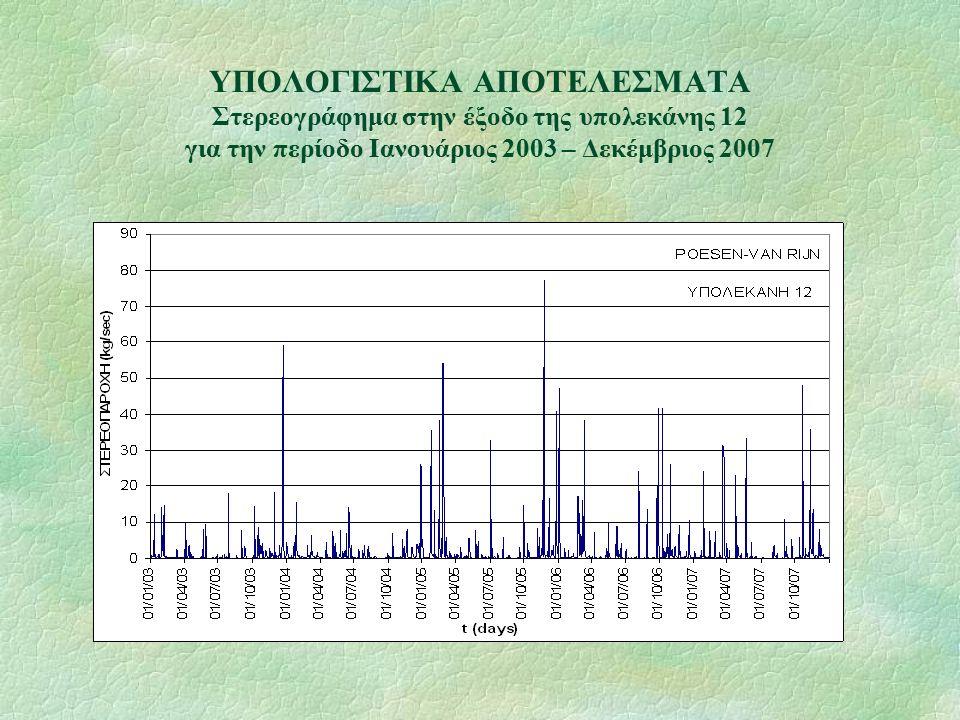 ΥΠΟΛΟΓΙΣΤΙΚΑ ΑΠΟΤΕΛΕΣΜΑΤΑ Στερεογράφημα στην έξοδο της υπολεκάνης 12 για την περίοδο Ιανουάριος 2003 – Δεκέμβριος 2007