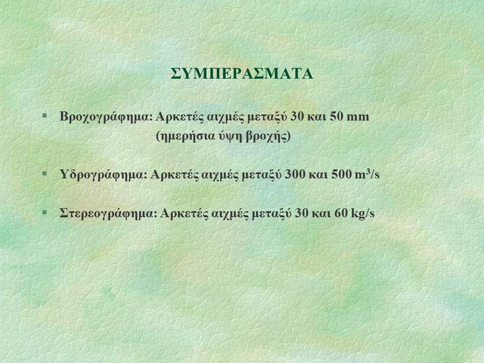 ΣΥΜΠΕΡΑΣΜΑΤΑ §Βροχογράφημα: Αρκετές αιχμές μεταξύ 30 και 50 mm (ημερήσια ύψη βροχής) §Υδρογράφημα: Αρκετές αιχμές μεταξύ 300 και 500 m 3 /s §Στερεογράφημα: Αρκετές αιχμές μεταξύ 30 και 60 kg/s