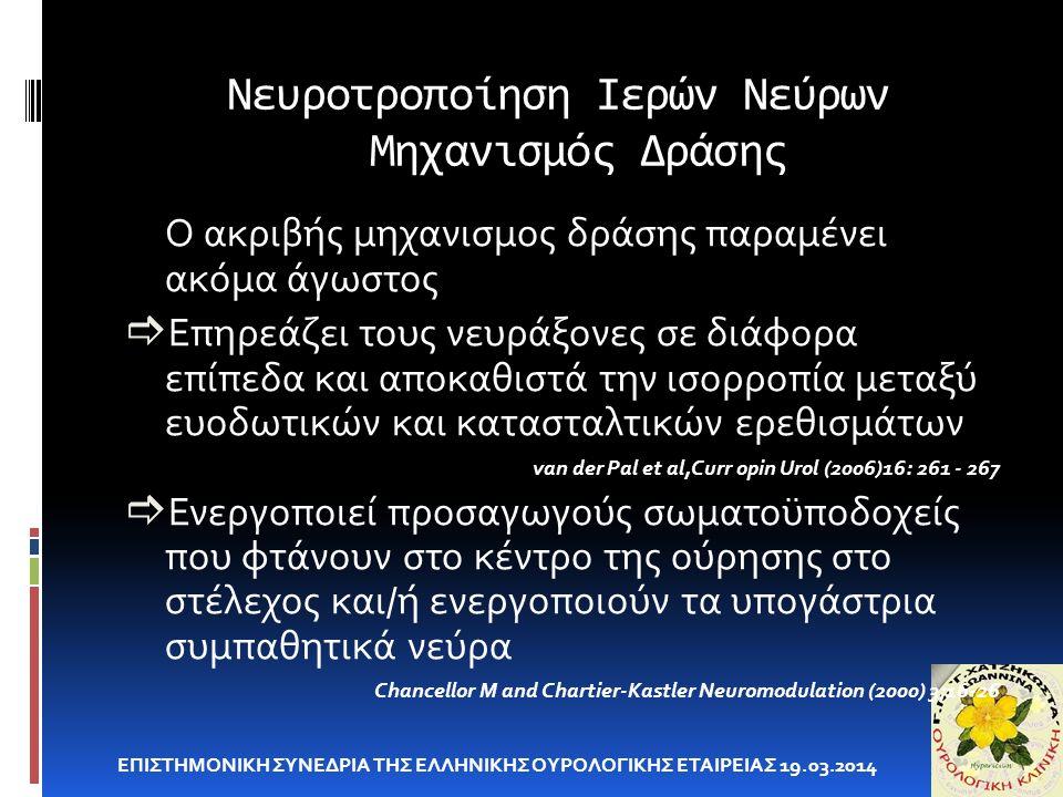 Νευροτροποίηση Ιερών Νεύρων Μηχανισμός Δράσης ΕΠΙΣΤΗΜΟΝΙΚΗ ΣΥΝΕΔΡΙΑ ΤΗΣ ΕΛΛΗΝΙΚΗΣ ΟΥΡΟΛΟΓΙΚΗΣ ΕΤΑΙΡΕΙΑΣ 19.03.2014 Ο ακριβής μηχανισμος δράσης παραμένει ακόμα άγωστος  Επηρεάζει τους νευράξονες σε διάφορα επίπεδα και αποκαθιστά την ισορροπία μεταξύ ευοδωτικών και κατασταλτικών ερεθισμάτων van der Pal et al,Curr opin Urol (2006)16: 261 - 267  Ενεργοποιεί προσαγωγούς σωματοϋποδοχείς που φτάνουν στο κέντρο της ούρησης στο στέλεχος και/ή ενεργοποιούν τα υπογάστρια συμπαθητικά νεύρα Chancellor M and Chartier-Kastler Neuromodulation (2000) 3;16-26
