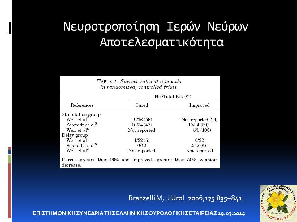Νευροτροποίηση Ιερών Νεύρων Αποτελεσματικότητα ΕΠΙΣΤΗΜΟΝΙΚΗ ΣΥΝΕΔΡΙΑ ΤΗΣ ΕΛΛΗΝΙΚΗΣ ΟΥΡΟΛΟΓΙΚΗΣ ΕΤΑΙΡΕΙΑΣ 19.03.2014 Brazzelli M, J Urol. 2006;175:835–