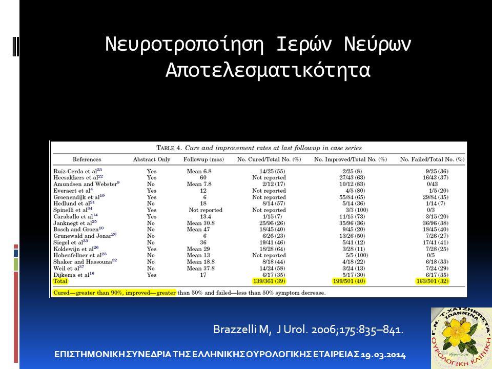 Νευροτροποίηση Ιερών Νεύρων Αποτελεσματικότητα ΕΠΙΣΤΗΜΟΝΙΚΗ ΣΥΝΕΔΡΙΑ ΤΗΣ ΕΛΛΗΝΙΚΗΣ ΟΥΡΟΛΟΓΙΚΗΣ ΕΤΑΙΡΕΙΑΣ 19.03.2014 Brazzelli M, J Urol.