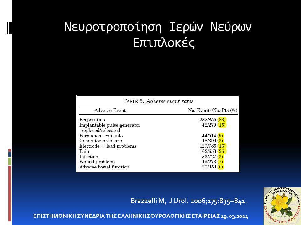 Νευροτροποίηση Ιερών Νεύρων Επιπλοκές ΕΠΙΣΤΗΜΟΝΙΚΗ ΣΥΝΕΔΡΙΑ ΤΗΣ ΕΛΛΗΝΙΚΗΣ ΟΥΡΟΛΟΓΙΚΗΣ ΕΤΑΙΡΕΙΑΣ 19.03.2014 Brazzelli M, J Urol.