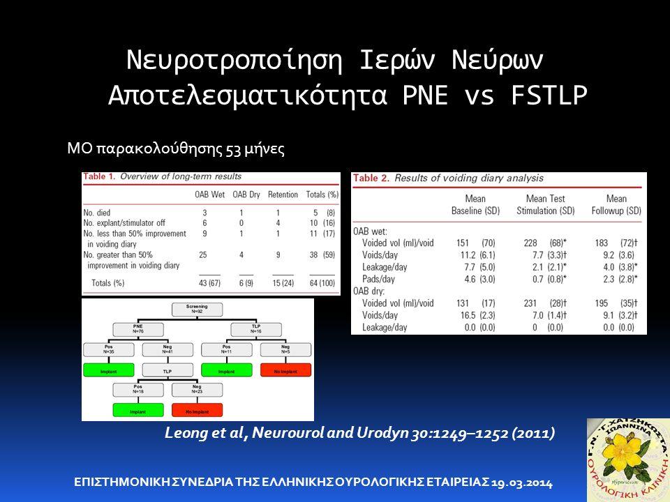 Νευροτροποίηση Ιερών Νεύρων Αποτελεσματικότητα PNE vs FSTLP ΕΠΙΣΤΗΜΟΝΙΚΗ ΣΥΝΕΔΡΙΑ ΤΗΣ ΕΛΛΗΝΙΚΗΣ ΟΥΡΟΛΟΓΙΚΗΣ ΕΤΑΙΡΕΙΑΣ 19.03.2014 Leong et al, Neurourol and Urodyn 30:1249–1252 (2011) ΜΟ παρακολούθησης 53 μήνες