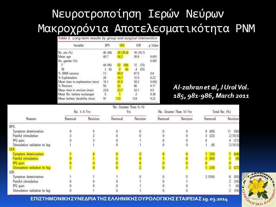 Νευροτροποίηση Ιερών Νεύρων Μακροχρόνια Αποτελεσματικότητα PNM ΕΠΙΣΤΗΜΟΝΙΚΗ ΣΥΝΕΔΡΙΑ ΤΗΣ ΕΛΛΗΝΙΚΗΣ ΟΥΡΟΛΟΓΙΚΗΣ ΕΤΑΙΡΕΙΑΣ 19.03.2014 Al-zahran et al, J Urol Vol.
