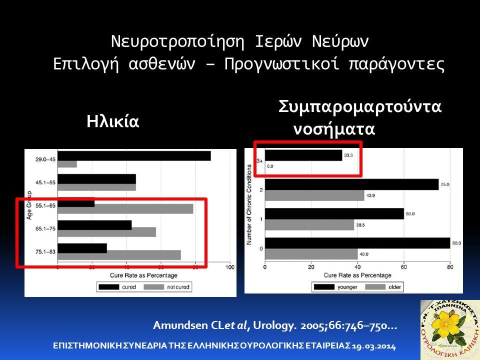 Νευροτροποίηση Ιερών Νεύρων Επιλογή ασθενών – Προγνωστικοί παράγοντες ΕΠΙΣΤΗΜΟΝΙΚΗ ΣΥΝΕΔΡΙΑ ΤΗΣ ΕΛΛΗΝΙΚΗΣ ΟΥΡΟΛΟΓΙΚΗΣ ΕΤΑΙΡΕΙΑΣ 19.03.2014 Amundsen CL