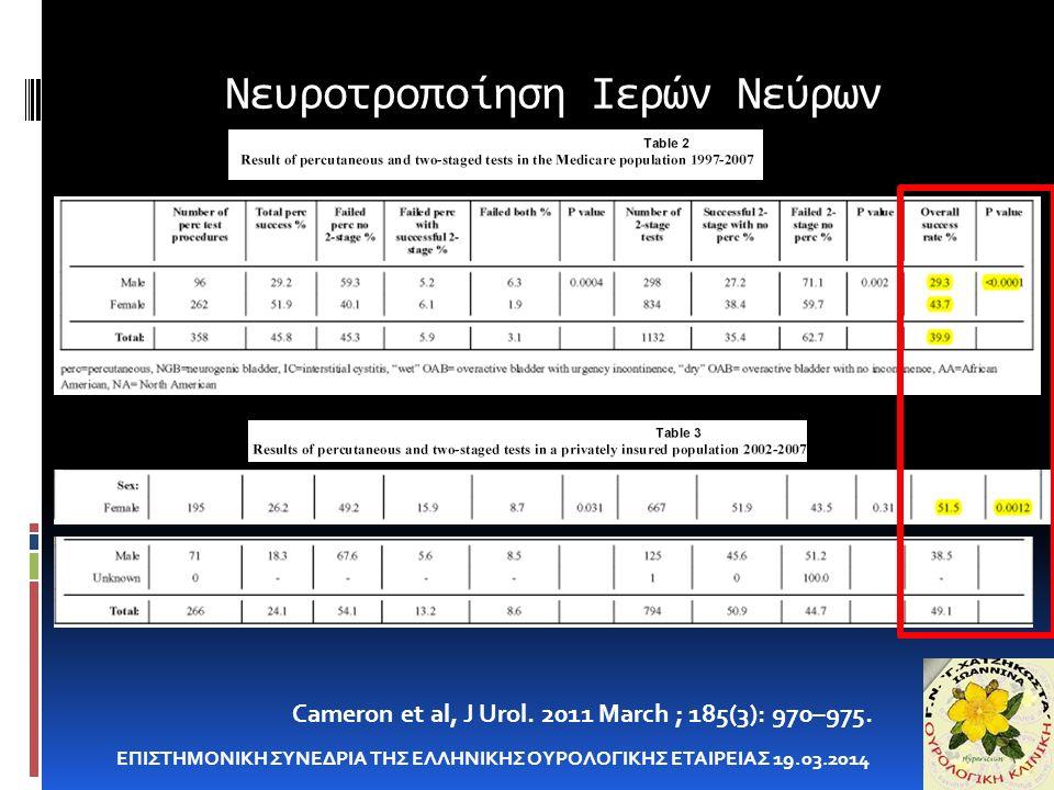 Νευροτροποίηση Ιερών Νεύρων ΕΠΙΣΤΗΜΟΝΙΚΗ ΣΥΝΕΔΡΙΑ ΤΗΣ ΕΛΛΗΝΙΚΗΣ ΟΥΡΟΛΟΓΙΚΗΣ ΕΤΑΙΡΕΙΑΣ 19.03.2014 Cameron et al, J Urol. 2011 March ; 185(3): 970–975.