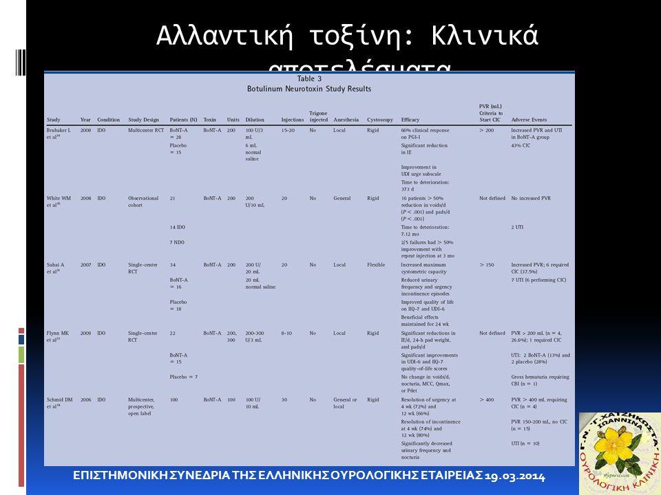 Αλλαντική τοξίνη: Κλινικά αποτελέσματα ΕΠΙΣΤΗΜΟΝΙΚΗ ΣΥΝΕΔΡΙΑ ΤΗΣ ΕΛΛΗΝΙΚΗΣ ΟΥΡΟΛΟΓΙΚΗΣ ΕΤΑΙΡΕΙΑΣ 19.03.2014