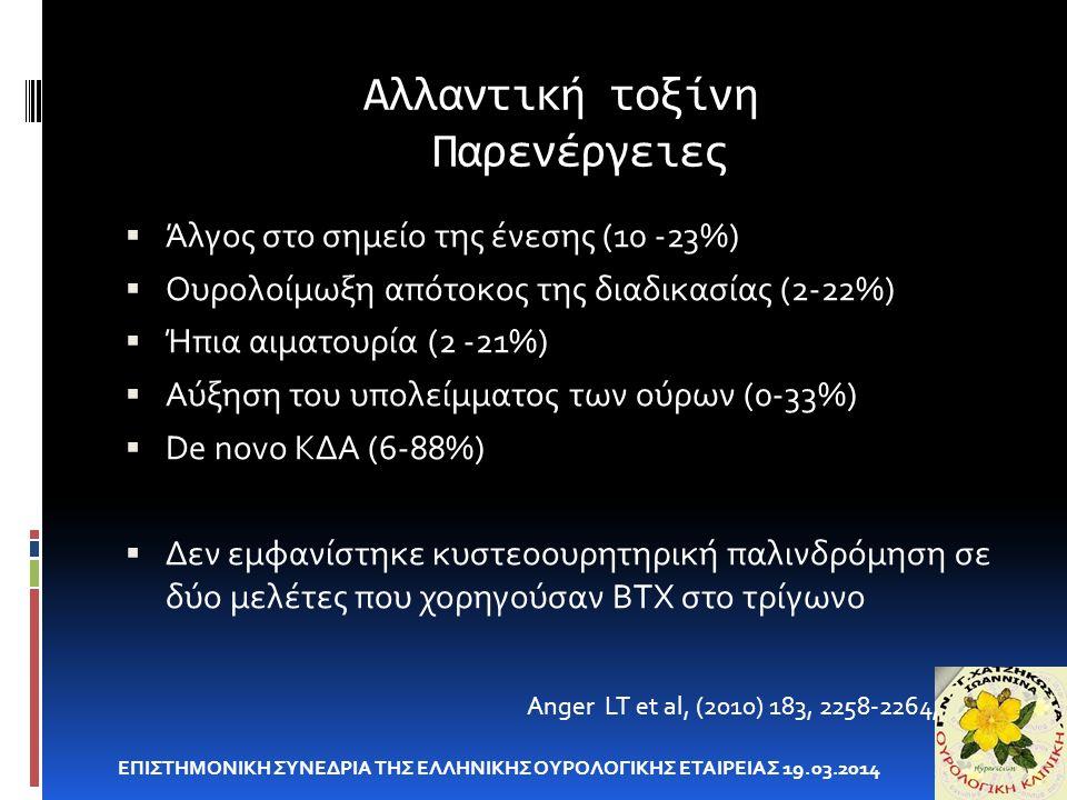 Αλλαντική τοξίνη Παρενέργειες  Άλγος στο σημείο της ένεσης (10 -23%)  Ουρολοίμωξη απότοκος της διαδικασίας (2-22%)  Ήπια αιματουρία (2 -21%)  Αύξηση του υπολείμματος των ούρων (0-33%)  De novo ΚΔΑ (6-88%)  Δεν εμφανίστηκε κυστεοουρητηρική παλινδρόμηση σε δύο μελέτες που χορηγούσαν ΒΤΧ στο τρίγωνο ΕΠΙΣΤΗΜΟΝΙΚΗ ΣΥΝΕΔΡΙΑ ΤΗΣ ΕΛΛΗΝΙΚΗΣ ΟΥΡΟΛΟΓΙΚΗΣ ΕΤΑΙΡΕΙΑΣ 19.03.2014 Anger LT et al, (2010) 183, 2258-2264,