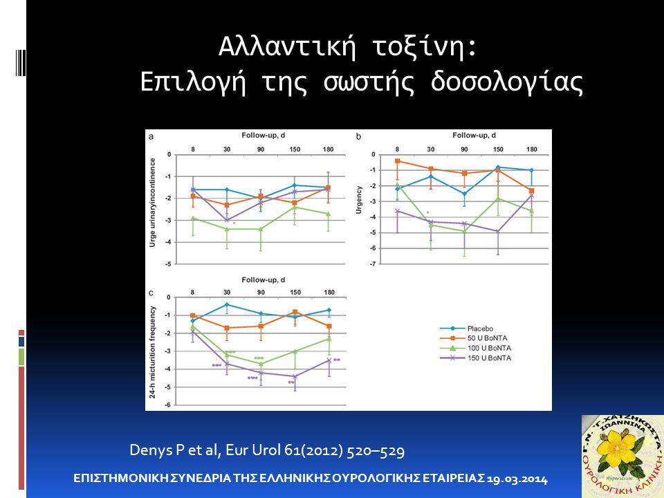 Αλλαντική τοξίνη: Επιλογή της σωστής δοσολογίας ΕΠΙΣΤΗΜΟΝΙΚΗ ΣΥΝΕΔΡΙΑ ΤΗΣ ΕΛΛΗΝΙΚΗΣ ΟΥΡΟΛΟΓΙΚΗΣ ΕΤΑΙΡΕΙΑΣ 19.03.2014 Denys P et al, Eur Urol 61(2012) 520–529