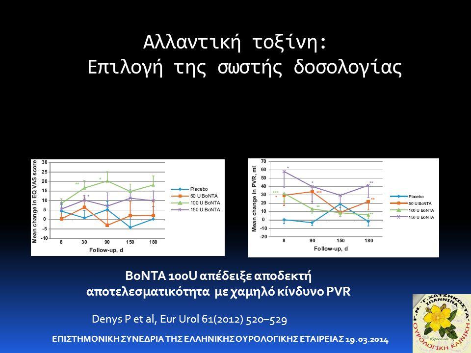 Αλλαντική τοξίνη: Επιλογή της σωστής δοσολογίας ΕΠΙΣΤΗΜΟΝΙΚΗ ΣΥΝΕΔΡΙΑ ΤΗΣ ΕΛΛΗΝΙΚΗΣ ΟΥΡΟΛΟΓΙΚΗΣ ΕΤΑΙΡΕΙΑΣ 19.03.2014 Denys P et al, Eur Urol 61(2012) 520–529 BoNTA 100U απέδειξε αποδεκτή αποτελεσματικότητα με χαμηλό κίνδυνο PVR