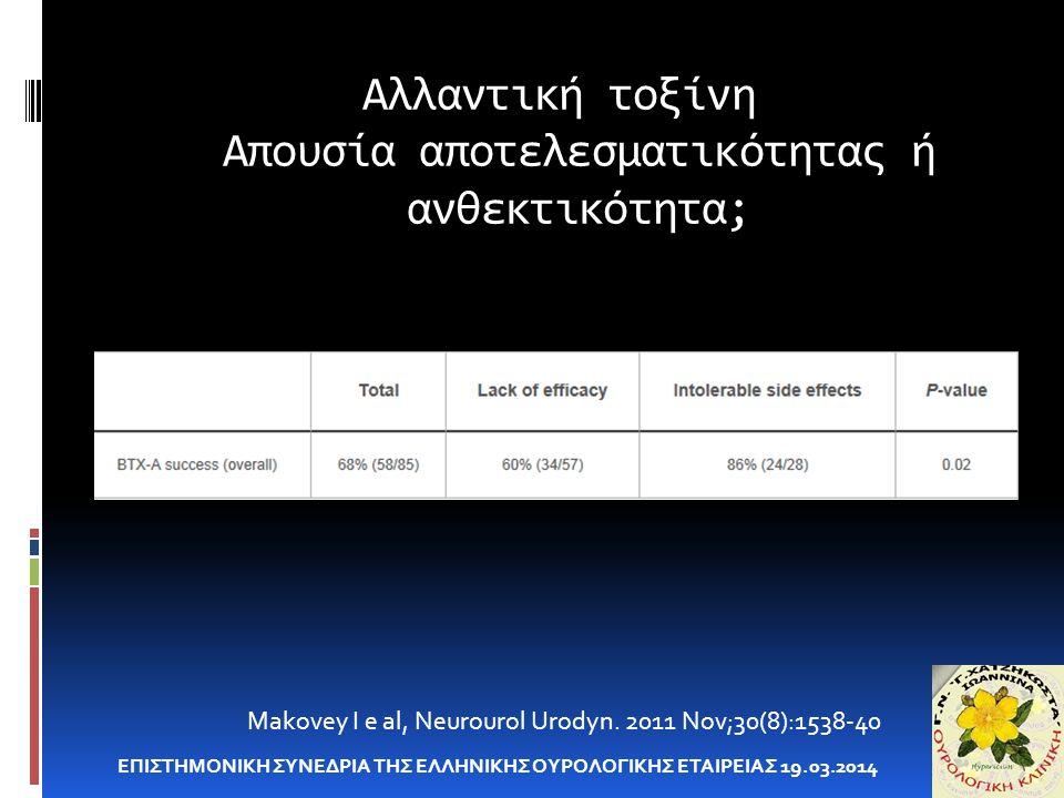 Αλλαντική τοξίνη Απουσία αποτελεσματικότητας ή ανθεκτικότητα; ΕΠΙΣΤΗΜΟΝΙΚΗ ΣΥΝΕΔΡΙΑ ΤΗΣ ΕΛΛΗΝΙΚΗΣ ΟΥΡΟΛΟΓΙΚΗΣ ΕΤΑΙΡΕΙΑΣ 19.03.2014 Makovey I e al, Neurourol Urodyn.