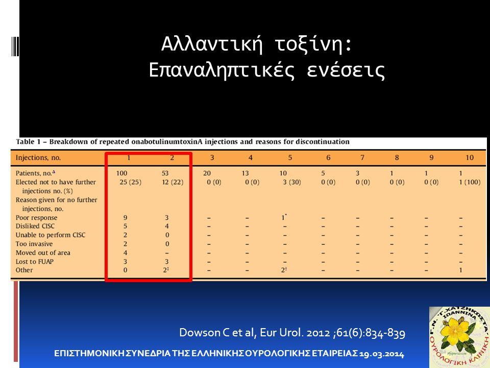 Αλλαντική τοξίνη: Επαναληπτικές ενέσεις ΕΠΙΣΤΗΜΟΝΙΚΗ ΣΥΝΕΔΡΙΑ ΤΗΣ ΕΛΛΗΝΙΚΗΣ ΟΥΡΟΛΟΓΙΚΗΣ ΕΤΑΙΡΕΙΑΣ 19.03.2014 Dowson C et al, Eur Urol. 2012 ;61(6):834
