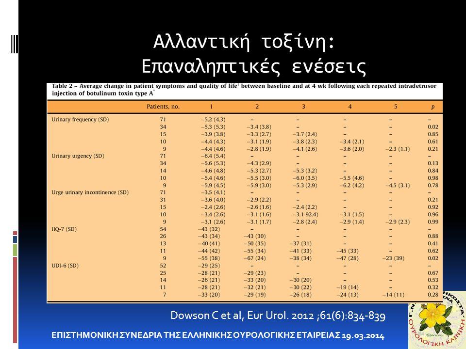 Αλλαντική τοξίνη: Επαναληπτικές ενέσεις ΕΠΙΣΤΗΜΟΝΙΚΗ ΣΥΝΕΔΡΙΑ ΤΗΣ ΕΛΛΗΝΙΚΗΣ ΟΥΡΟΛΟΓΙΚΗΣ ΕΤΑΙΡΕΙΑΣ 19.03.2014 Dowson C et al, Eur Urol.
