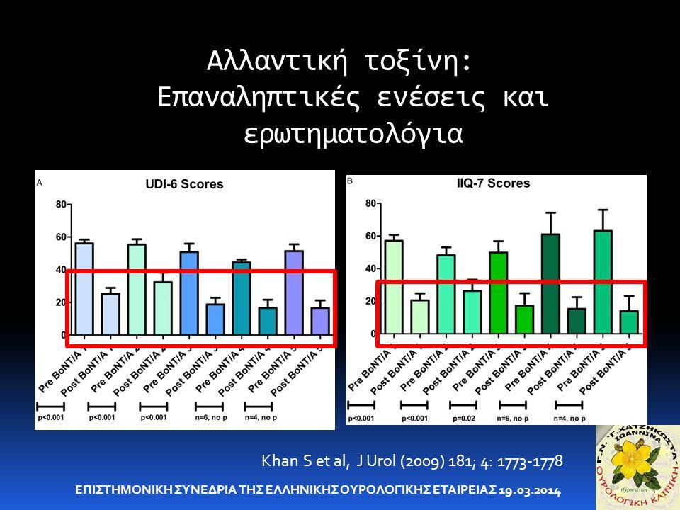 Αλλαντική τοξίνη: Επαναληπτικές ενέσεις και ερωτηματολόγια ΕΠΙΣΤΗΜΟΝΙΚΗ ΣΥΝΕΔΡΙΑ ΤΗΣ ΕΛΛΗΝΙΚΗΣ ΟΥΡΟΛΟΓΙΚΗΣ ΕΤΑΙΡΕΙΑΣ 19.03.2014 Khan S et al, J Urol (