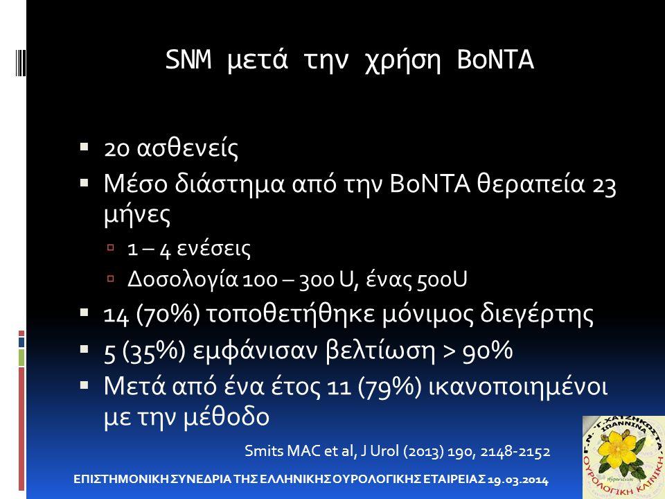 SNM μετά την χρήση ΒοΝΤΑ ΕΠΙΣΤΗΜΟΝΙΚΗ ΣΥΝΕΔΡΙΑ ΤΗΣ ΕΛΛΗΝΙΚΗΣ ΟΥΡΟΛΟΓΙΚΗΣ ΕΤΑΙΡΕΙΑΣ 19.03.2014 Smits MAC et al, J Urol (2013) 190, 2148-2152  20 ασθεν