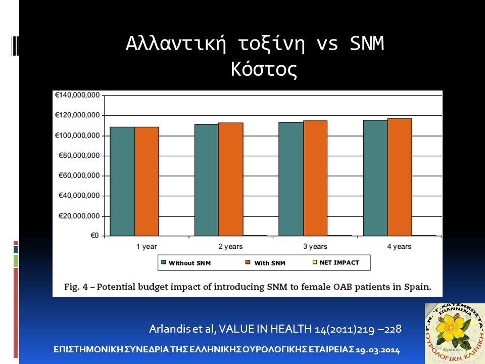 Αλλαντική τοξίνη vs SNM Κόστος ΕΠΙΣΤΗΜΟΝΙΚΗ ΣΥΝΕΔΡΙΑ ΤΗΣ ΕΛΛΗΝΙΚΗΣ ΟΥΡΟΛΟΓΙΚΗΣ ΕΤΑΙΡΕΙΑΣ 19.03.2014 Arlandis et al, VALUE IN HEALTH 14(2011)219 –228
