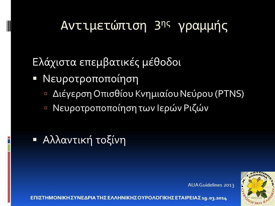 Αντιμετώπιση 3 ης γραμμής ΕΠΙΣΤΗΜΟΝΙΚΗ ΣΥΝΕΔΡΙΑ ΤΗΣ ΕΛΛΗΝΙΚΗΣ ΟΥΡΟΛΟΓΙΚΗΣ ΕΤΑΙΡΕΙΑΣ 19.03.2014 AUA Guidelines 2013 Ελάχιστα επεμβατικές μέθοδοι  Νευροτροποποίηση  Διέγερση Οπισθίου Κνημιαίου Νεύρου (PTNS)  Νευροτροποποίηση των Ιερών Ριζών  Αλλαντική τοξίνη