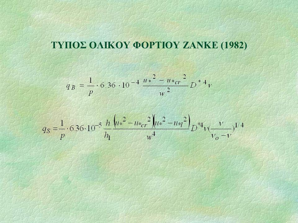 ΤΥΠΟΣ ΟΛΙΚΟΥ ΦΟΡΤΙΟΥ ZANKE (1982)