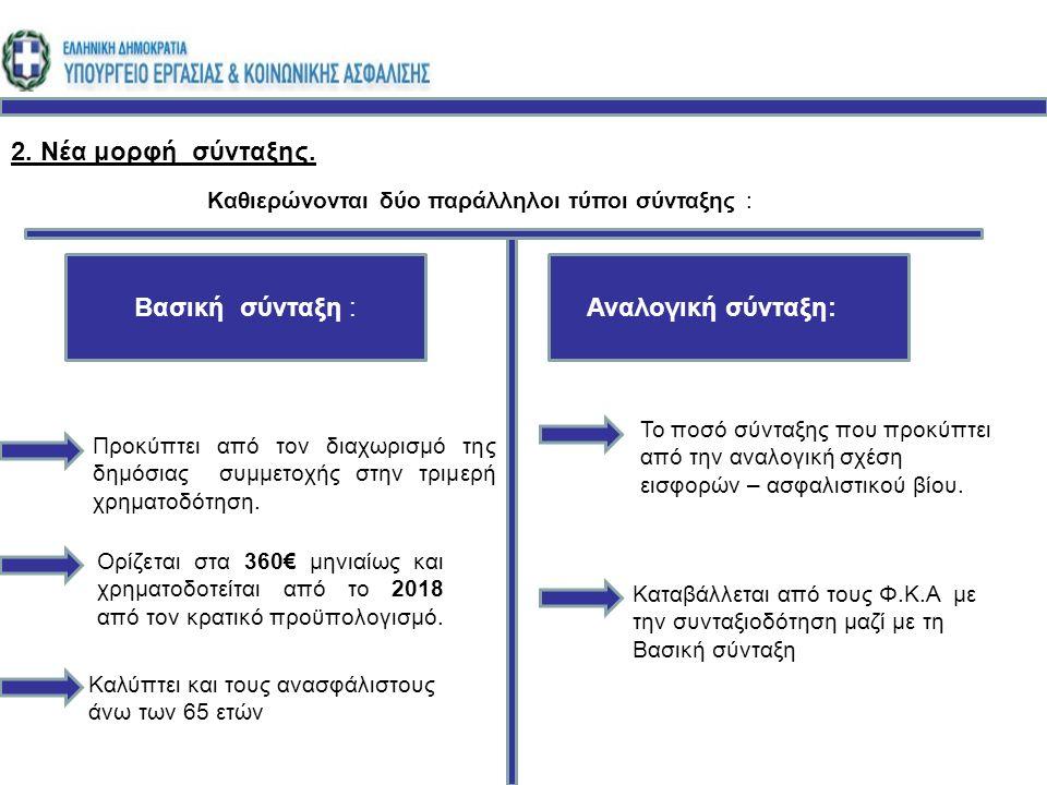 2.1Τρόπος υπολογισμού σύνταξης : Βασική σύνταξη : Αναλογική σύνταξη: Βάση υπολογισμού σταδιακά το σύνολο του εργασιακού βίου με έτος αναφοράς το 2013 ΣΥΝΤΕΛΕΣΤΕΣ ΑΝΑΠΛΗΡΩΣΗΣ Οι ισχύοντες για το διάστημα του εργασιακού βίου έως το 2013 Νέοι (κλιμακωτοί ) συντελεστές από το 2013 και μετά.