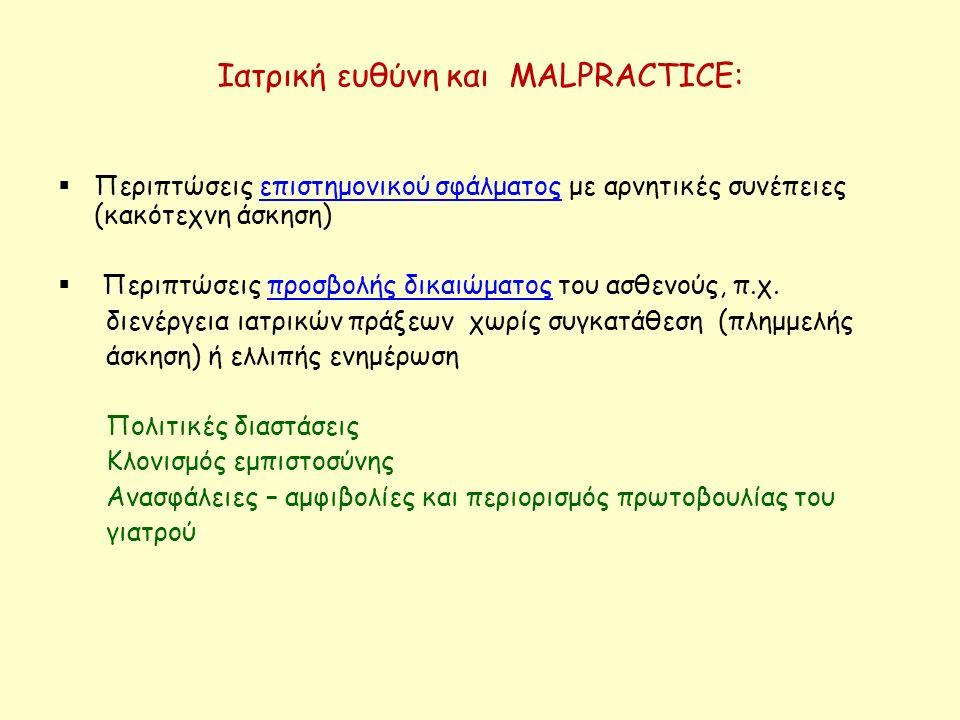 Ιατρική ευθύνη και MALPRACTICE:  Περιπτώσεις επιστημονικού σφάλματος με αρνητικές συνέπειες (κακότεχνη άσκηση)  Περιπτώσεις προσβολής δικαιώματος το