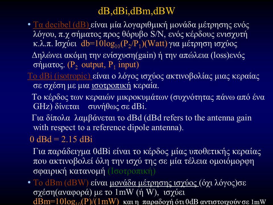 dB,dBi,dBm,dBW Τα decibel (dB) είναι μία λογαριθμική μονάδα μέτρησης ενός λόγου, π.χ σήματος προς θόρυβο S/N, ενός κέρδους ενισχυτή κ.λ.π.