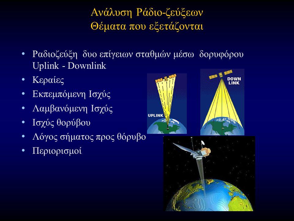 Ανάλυση Ράδιο-ζεύξεων Θέματα που εξετάζονται Ραδιοζεύξη δυο επίγειων σταθμών μέσω δορυφόρου Uplink - Downlink Κεραίες Εκπεμπόμενη Ισχύς Λαμβανόμενη Ισχύς Ισχύς θορύβου Λόγος σήματος προς θόρυβο Περιορισμοί