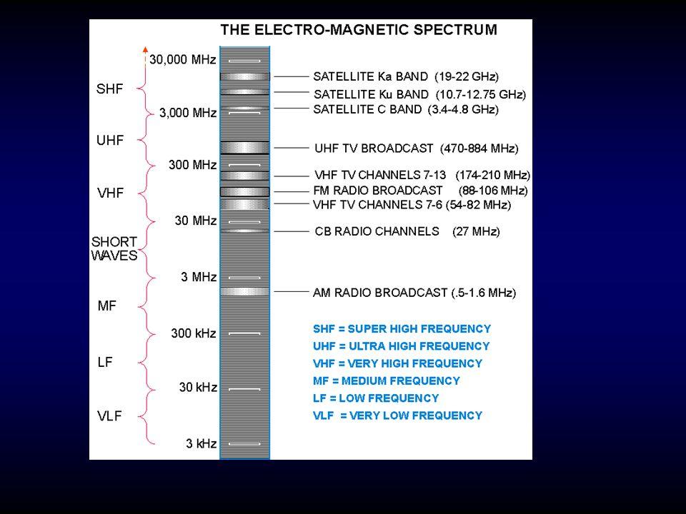 Ισχύς στην κεραία λήψης S/V=t= =P T isotr (απορρόφηση) α : εξασθένηση Εξίσωση ζεύξης Απώλεια διαδρομής Lp(Path loss) Χρόνος διαδρομής σήματος t, RTT (Round Trip Time) Εκπομπή Λήψη Round-trip time (RTT), also called round-trip delay, is the time required for a signal pulse or packet to travel from a specific source to a specific destination and back again (hours or msec) packet EIRP