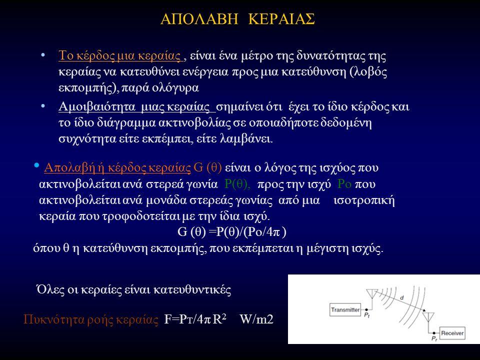 ΑΠΟΛΑΒΗ ΚΕΡΑΙΑΣ Απολαβή ή κέρδος κεραίας G (θ) είναι ο λόγος της ισχύος που ακτινοβολείται ανά στερεά γωνία P(θ), προς την ισχύ Po που ακτινοβολείται ανά μονάδα στερεάς γωνίας από μια ισοτροπική κεραία που τροφοδοτείται με την ίδια ισχύ.