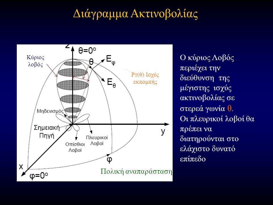 Διάγραμμα Ακτινοβολίας Ο κύριος Λοβός περιέχει την διεύθυνση της μέγιστης ισχύς ακτινοβολίας σε στερεά γωνία θ.