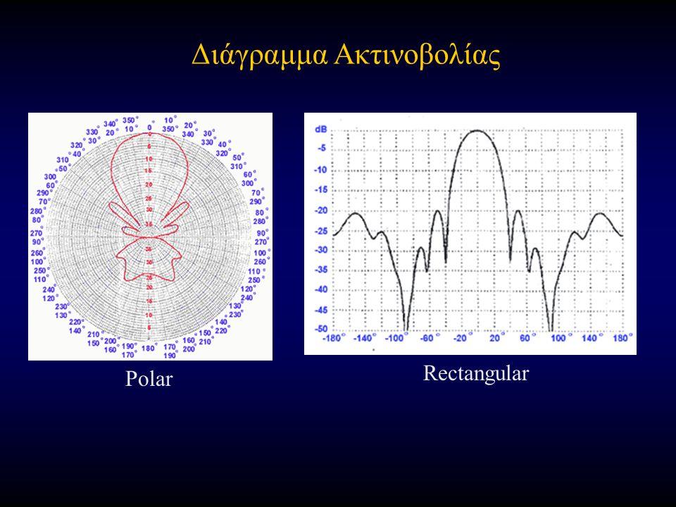 Διάγραμμα Ακτινοβολίας Rectangular Polar