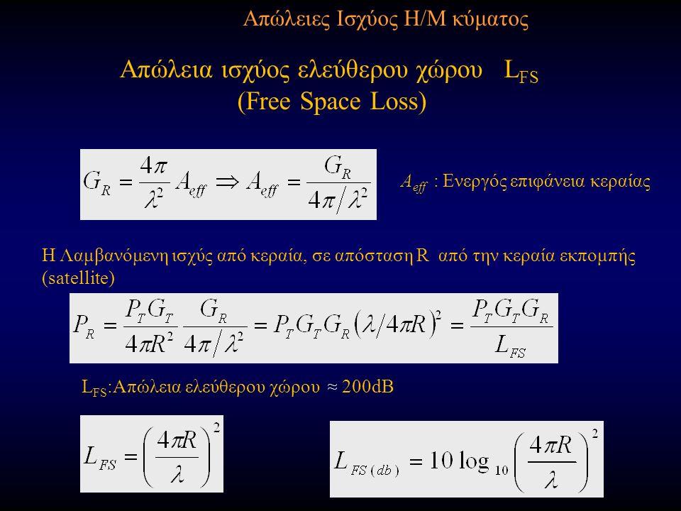 Απώλεια ισχύος ελεύθερου χώρου L FS (Free Space Loss) L FS :Απώλεια ελεύθερου χώρου ≈ 200dB A eff : Ενεργός επιφάνεια κεραίας H Λαμβανόμενη ισχύς από κεραία, σε απόσταση R από την κεραία εκπομπής (satellite) Απώλειες Ισχύος Η/Μ κύματος