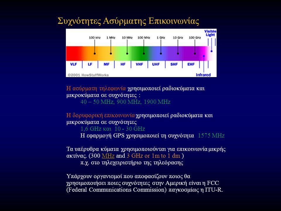Απολαβή κεραίας με κυκλικό ανακλαστήρα Κυκλικός ανακλαστήρας διαμέτρου D: Επιφάνεια : Α=πD 2 /4 Ενεργός επιφάνεια: Α eff =nΑ n: βαθμός απόδοσης (n i * n s * n z …) n is typically 0.6 to 0.7, n i ≈1, n s Απόδοση διάχυσης ≈80%, n z Προσαρμογή σύνθετων αντιστάσεων Μέγιστη απολαβή σε dBi dBi